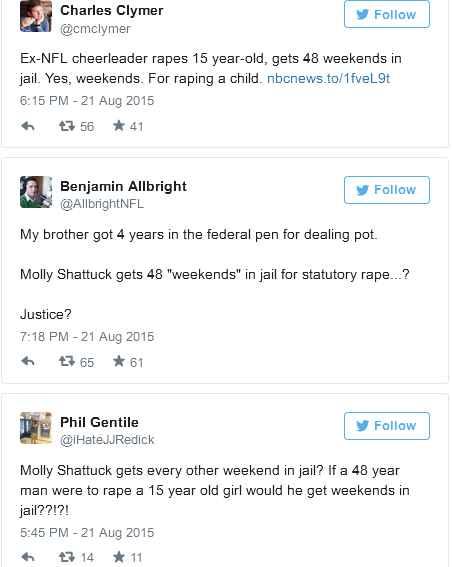 reaktioner twitter Molly Shattuck